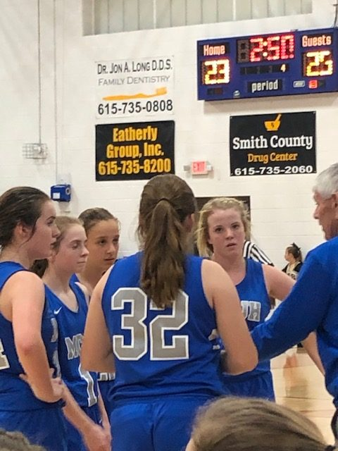 Macon County Junior High Girls Basketball Preview